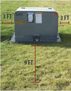 Pad mounted transformer. 3 feet of space are annotated on left and right sides of pad. 9 feet of space is annotated in front of pad.